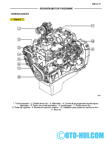 En.Oto-hui.com: Iveco Engine NEF Repair Manual