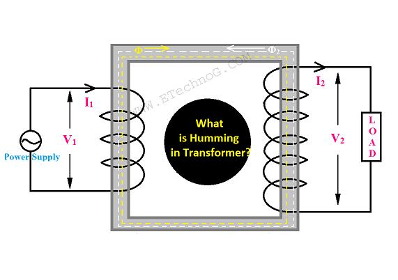 Humming in Transformer