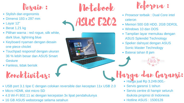 #ASUSE202BlogCompetition