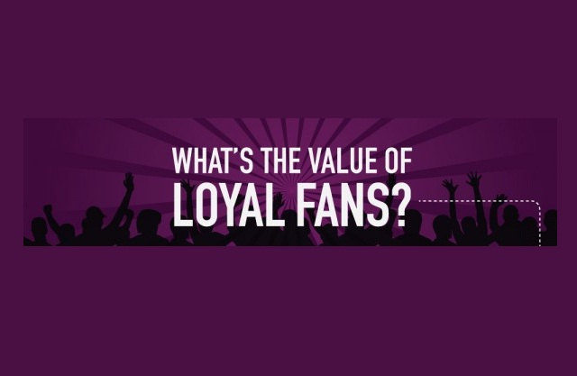 What's the Value of Loyal Fans? [Infographic]