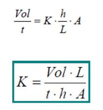 coeficiente de permeabilidad