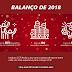 Instituto CCR fecha 2018 com aumento de público impactado