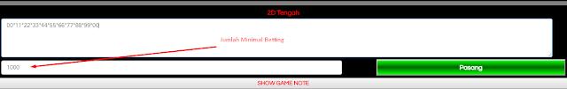 Panduan Cara Bermain Game 2D Tengah Dengan * Bintang