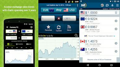 Best Currency Converter Android
