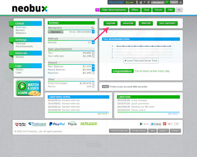 make money online neobux 12
