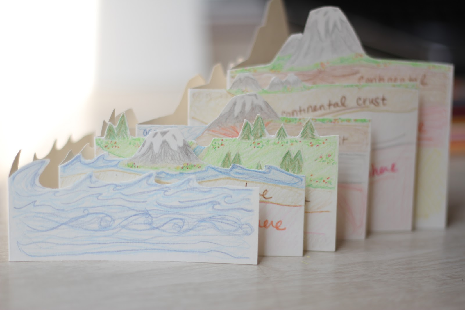 On My Honor Diy Plate Tectonics Cards