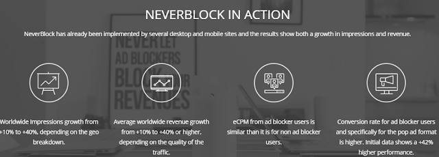 exoclick neverblock for adblockers to increase publishers revenue