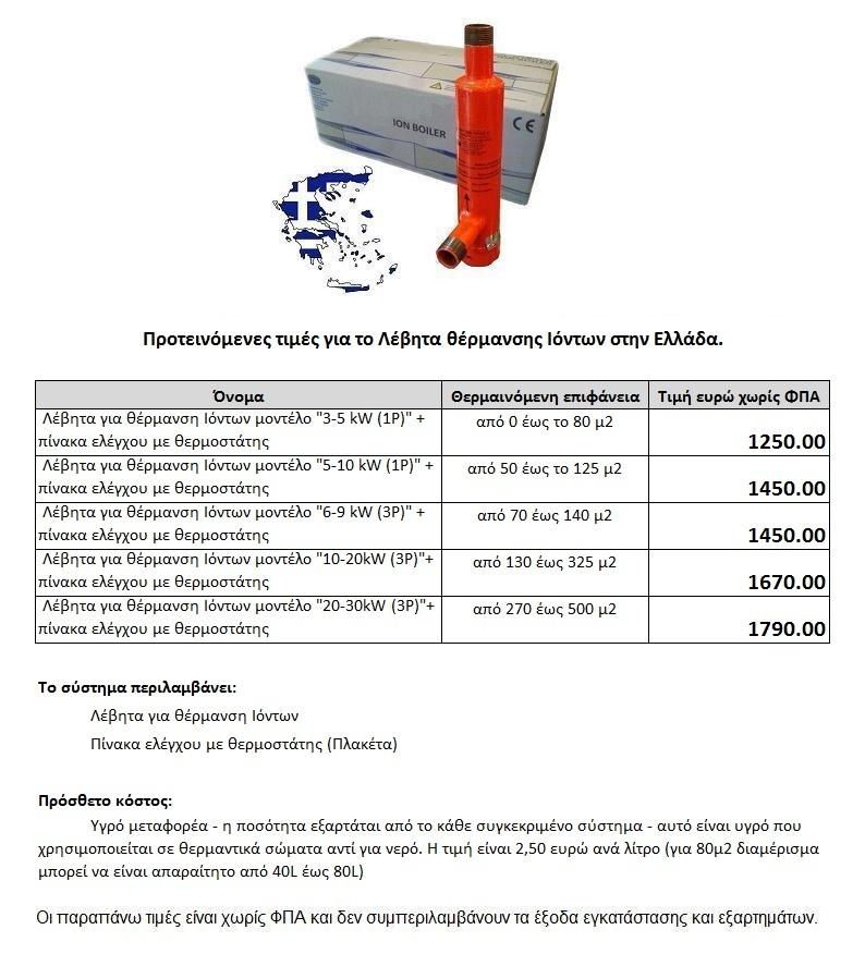 Prices Ion Heater