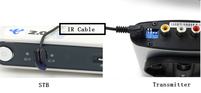 IR Cable connection - Transmitter/Receiver