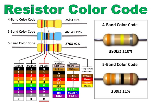 Resistor Color Code Chart 3 additionally Capacitor Color Codes further Pr03 moreover How To Test A Capacitor With A Cl Meter in addition Spikerbox. on color coding of resistors and capacitors