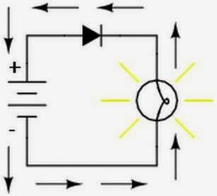 Electron Flow Notation with Diode and Lamp