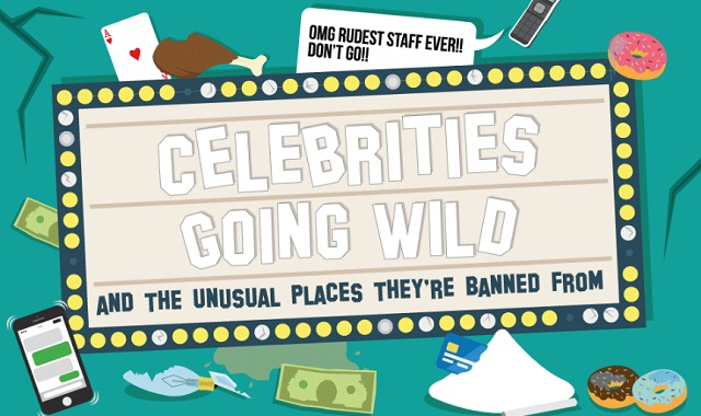Celebrities Going Wild And The Unusual Places They're Banned From
