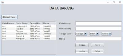 3 - 6 Langkah Gampang Menciptakan Aplikasi Crud Sederhana Memakai Java Netbeans + Database Mysql
