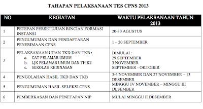 Pendaftaran Cpns 2013 Di Kota Jombang Informasi Pendaftaran Cpns Jombang Jawa Timur 2013 2014 Yang Berniat Mengikuti Seleksi Cpns Di Lingkungan Pemerintah Kabupaten