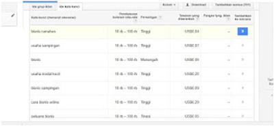 Tips Ampuh Agar Blog Bisa Masuk Page One Google 2