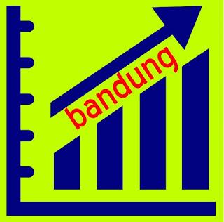 10 Tempat Wisata Paling Favorit Di Bandung
