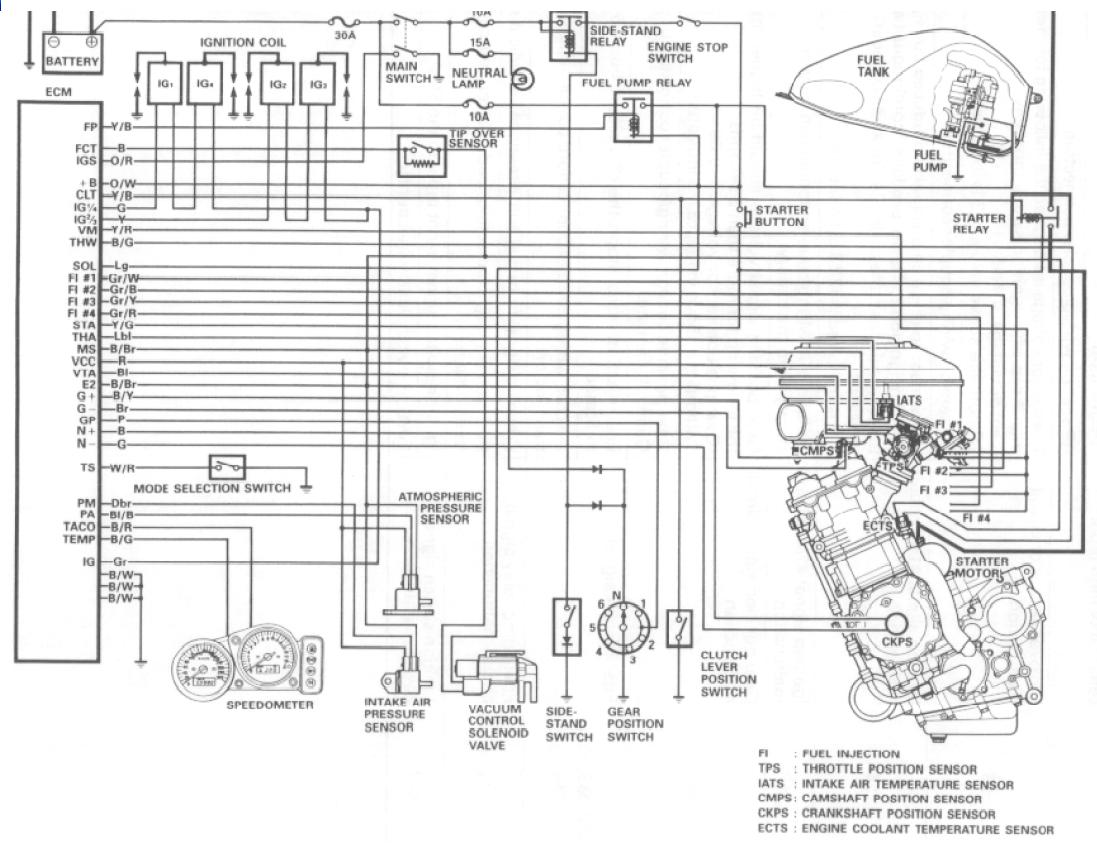 suzuki gsx r 600 1997 wiring diagram harley davidson