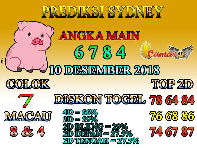Prediksi Togel Sydney 10 Desember 2018