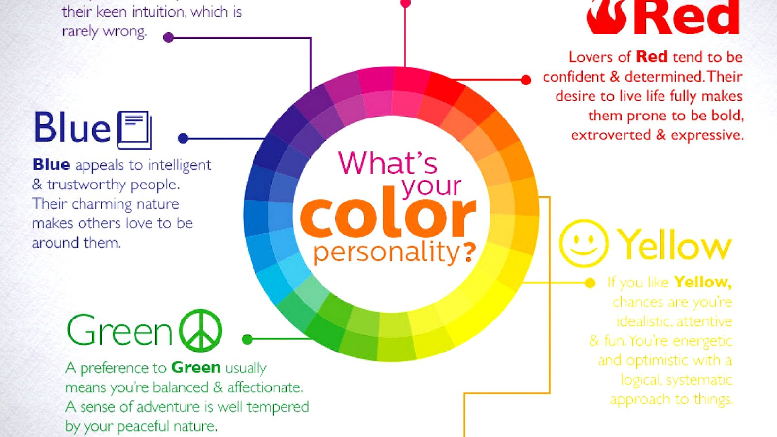 Luscher Color Test Psychology Psychology Choices
