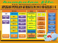 Aplikasi Penilaian Kurikulum 2013 Versi Terbaru SD/MI Kelas 1,2,3,4,5,6