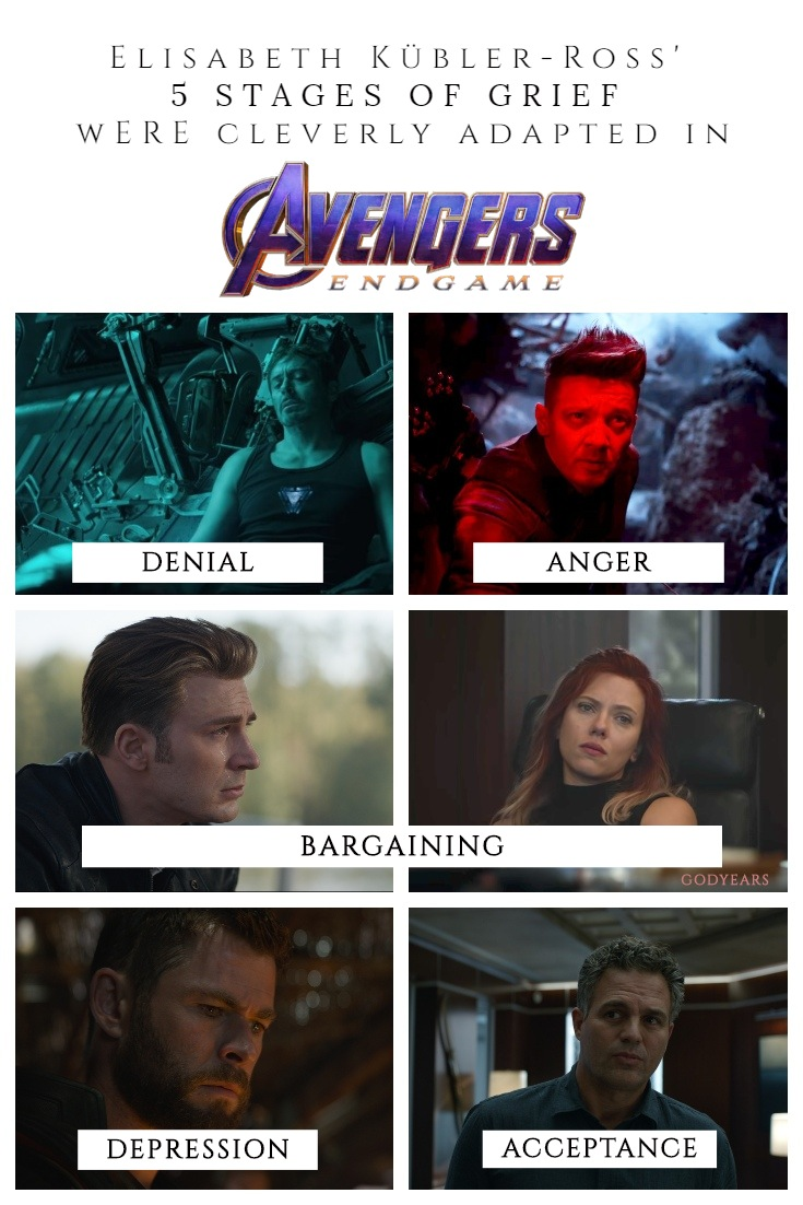 Elisbabeth Kubler-Ross's five stages of dealing with grief perfectly describe the original Avengers in the first act of Avengers Endgame.