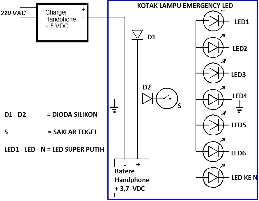 Diagram Wiring Diagram Lampu Emergency Full Version Hd Quality Lampu Emergency Nierfuse8127 Gnow It