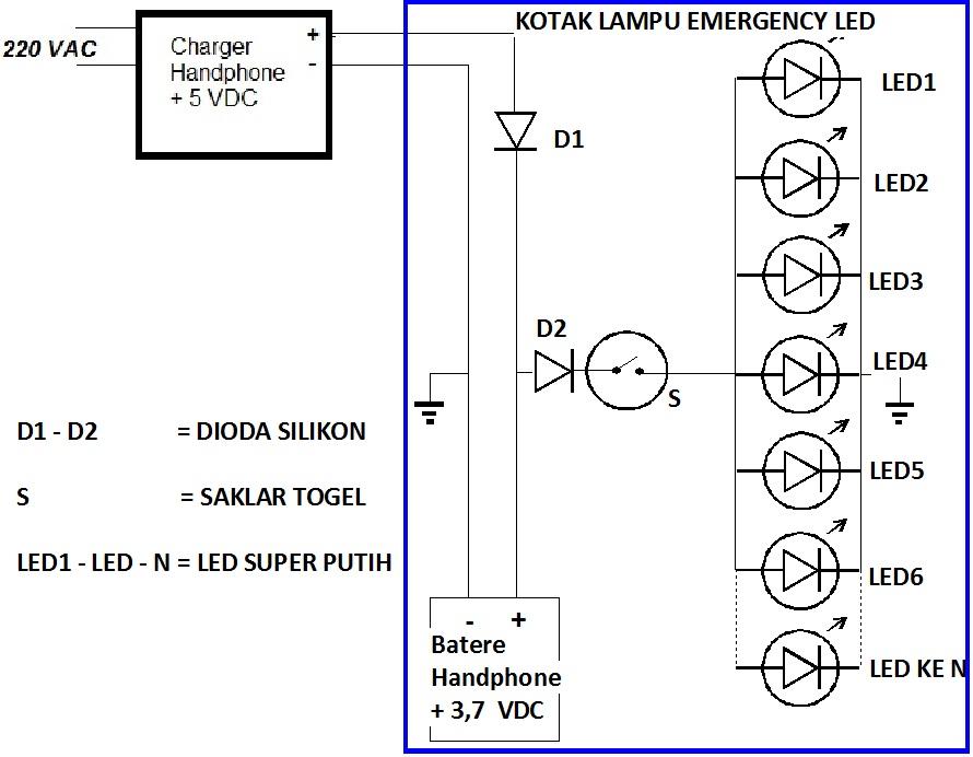 MEMBUAT LAMPU EMERGENCY LED, MEMANFAATKAN HANDPHONE DAN CD BEKAS  Service Elektronika & Komputer