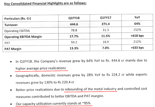 Analysis Maithan Alloys Limited, equity research report, Ferro alloys, Ferro- manganese, Silico- manganese and Ferro- silicon alloys