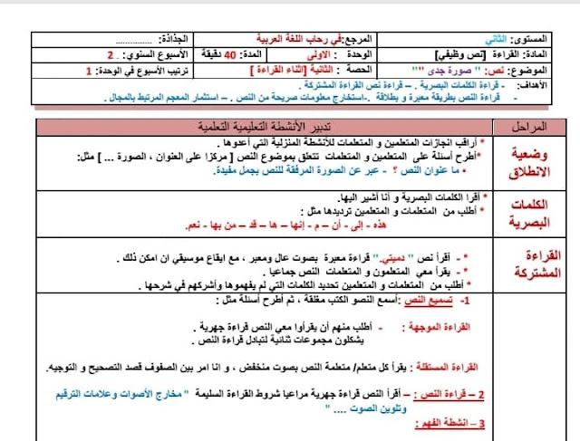 جذاذات الاسبوع الاول من الوحدة 1 مكون القراءة للمستوى الثاني نص (صورة جدي) مرجع في رحاب اللغة العربية