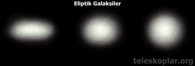 eliptik galaksiler nedir?