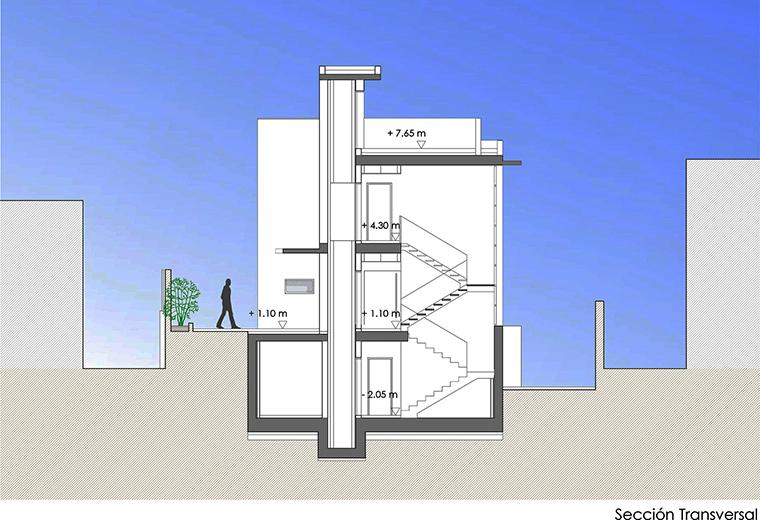 Gij n arquitectura blog vivienda unifamiliar aislada for Coste construccion vivienda unifamiliar