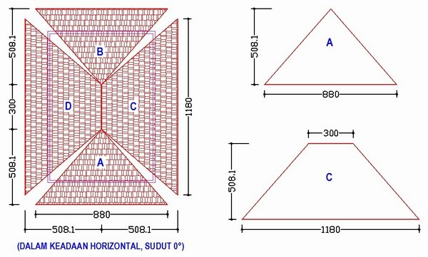 Cara Menghitung Jumlah Lembaran Genteng Metal untuk Atap