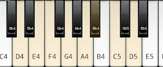 Natural Minor Scale on key D