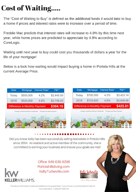 Portola Hills Real Estate Market Recap by Realtor Kelly Turbeville