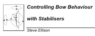 https://www.dropbox.com/s/jz6z5xs4buea91y/Steve%20Ellison%20Guide%20to%20tuning_stabs.pdf?dl=0