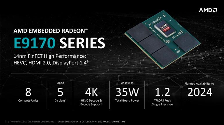 AMD uncovers E9170 installed GPU, offering 3X Performance