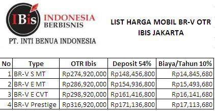 harga otr IBis Honda BR-V jabodetabek juli 2016