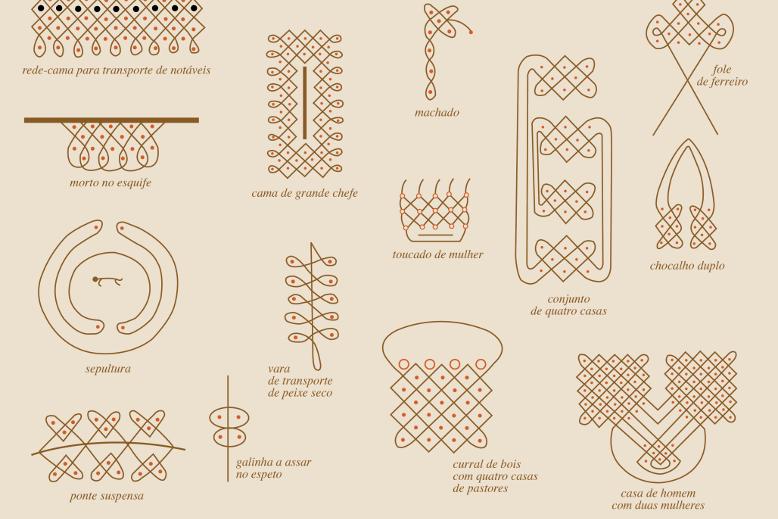A Matemática no Continente Africano – Sona: desenhos matemáticos na areia