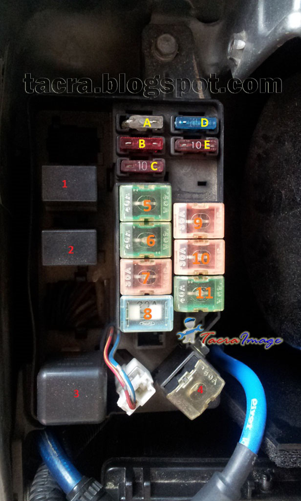 Proton Wira Fuse Box Layout Free Download bull Oasis dl co