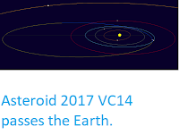 http://sciencythoughts.blogspot.co.uk/2017/11/asteroid-2017-vc-14-passes-earth.html