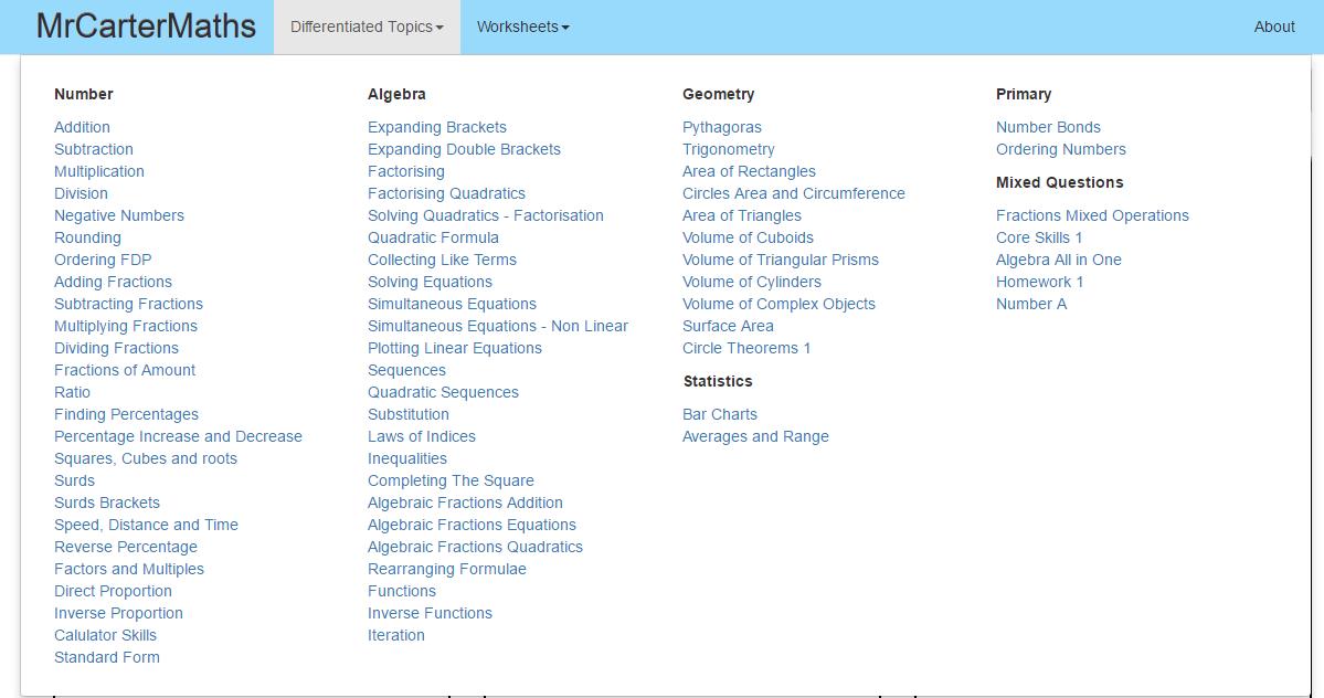 Resourceaholic 5 Websites You Should Know 2