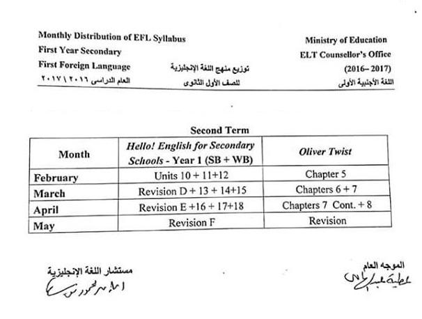 توزيع منهج اللغة الانجليزية للصف الاول والثانى والثالث الثانوى الترم الأول 2019