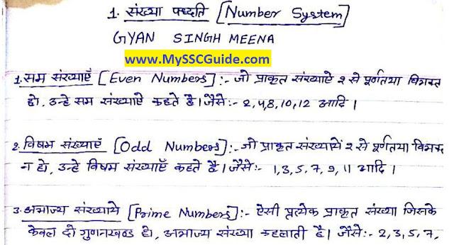 Math Formula by Gyan Singh Meena