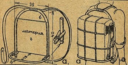 как сделать рюкзак