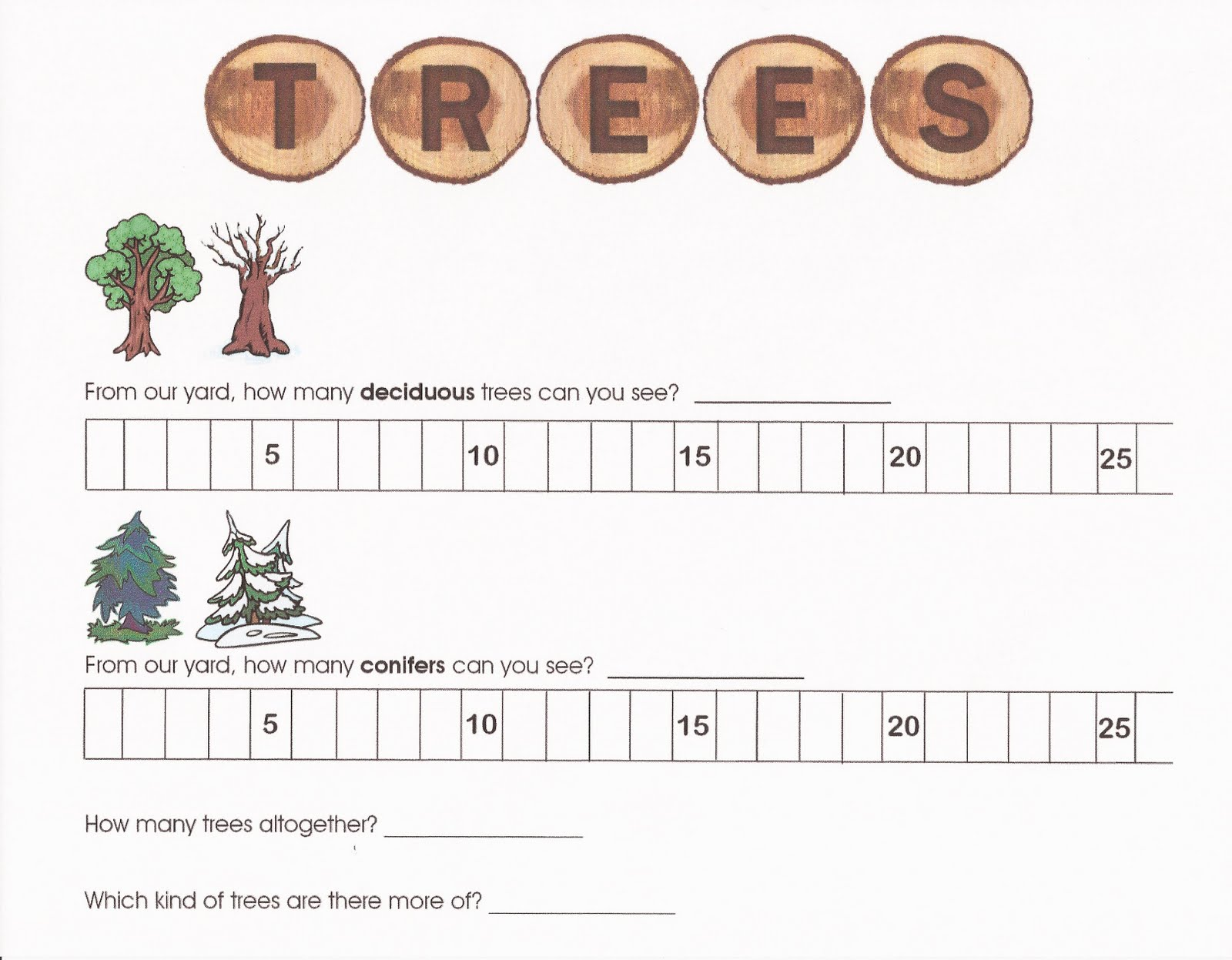 Relentlessly Fun Deceptively Educational What Trees Do You See