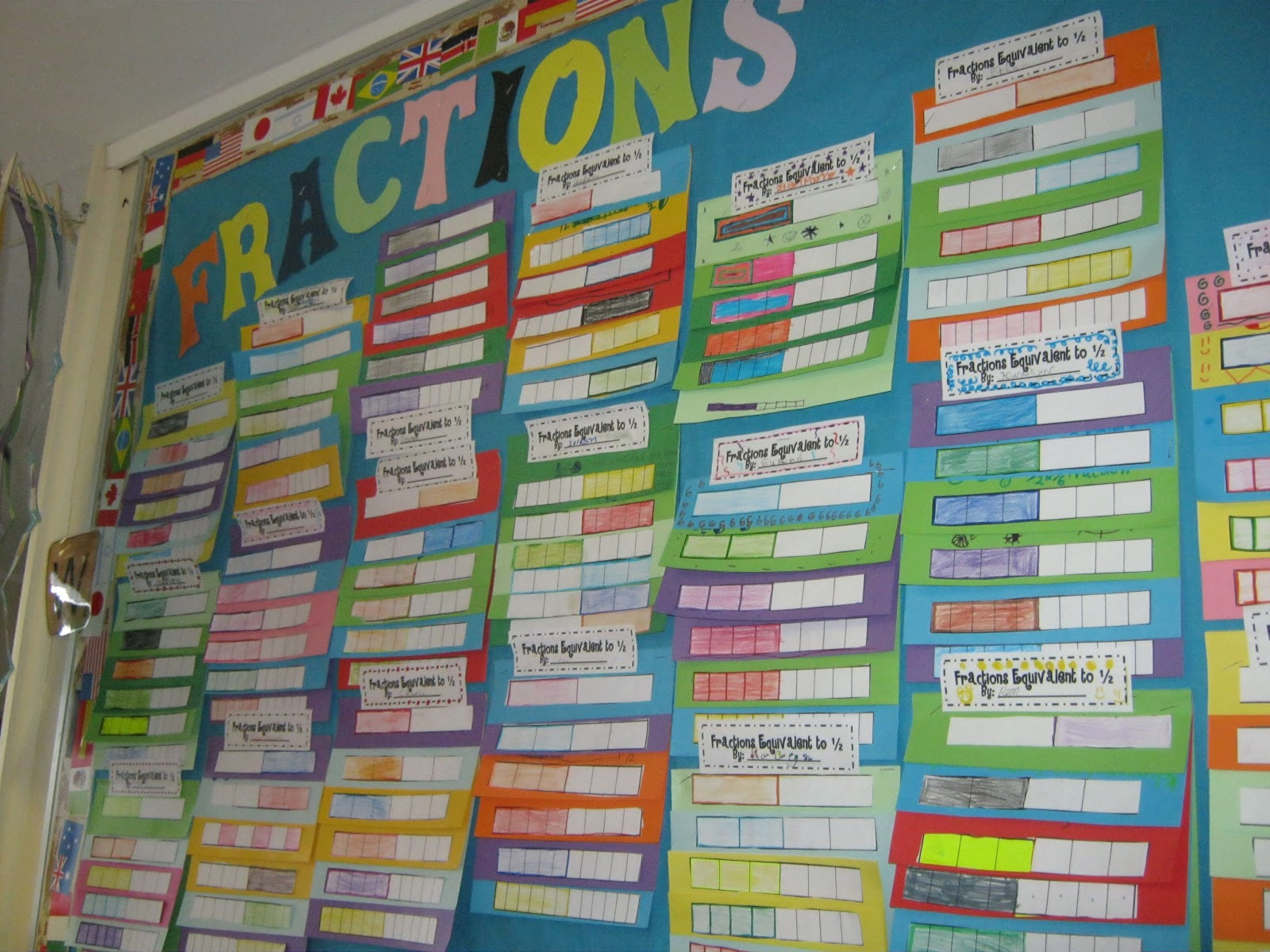 Maths Displays Teaching Maths With Meaning
