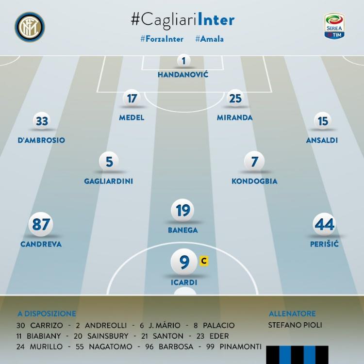 Formazione ufficiale Cagliari-Inter