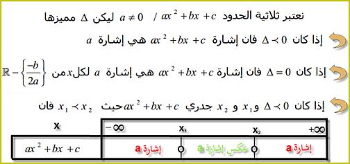 طريقة حل المتراجحة من الدرجة الثانية بإستعمال المميز و جدول الإشارة