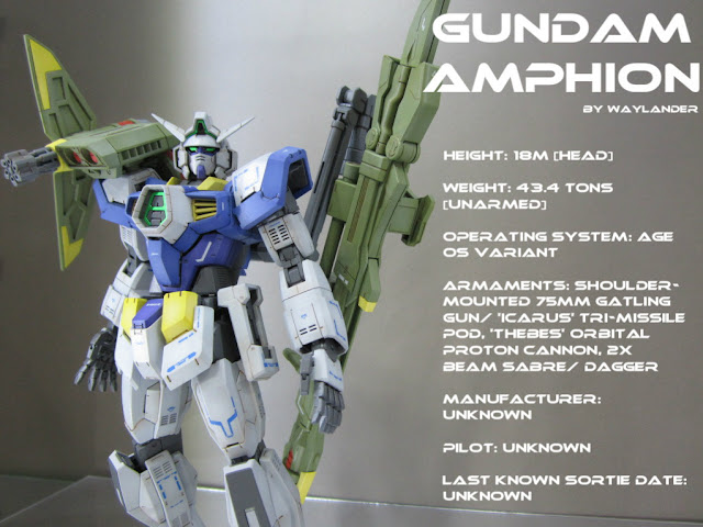 Gundam Amphion modeled by WAYLANDER photo