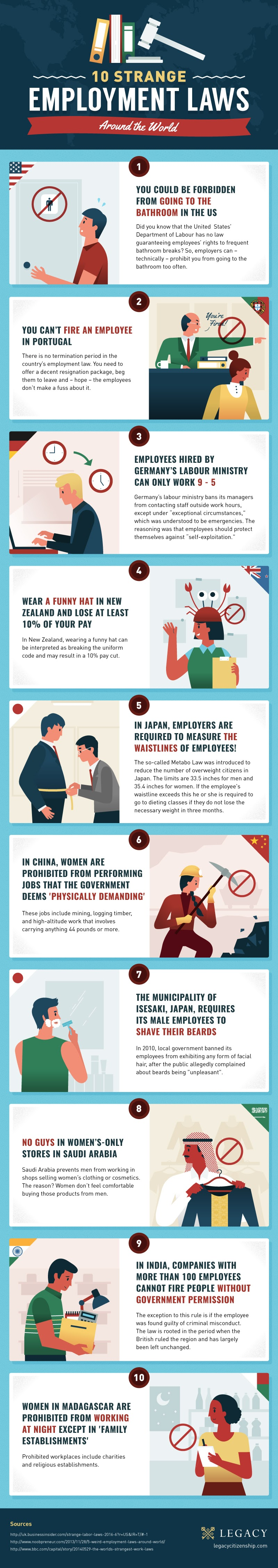 10 strange employment laws around the world #infographic